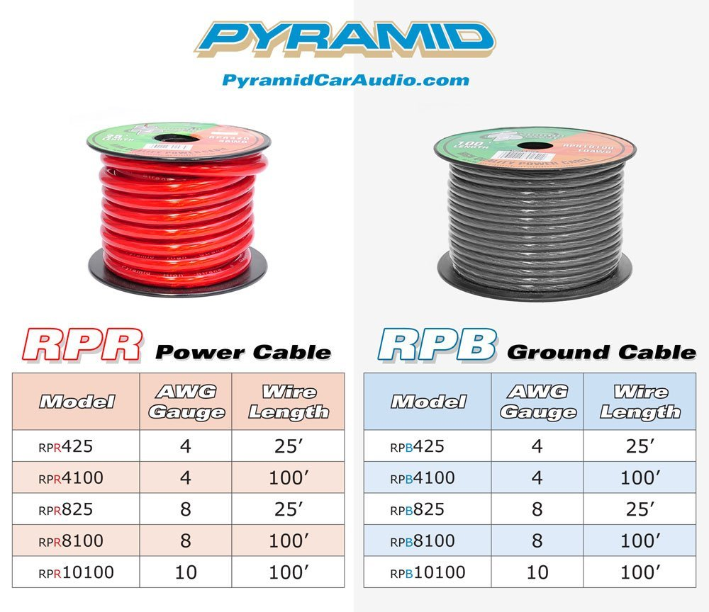 8 Awg Power Wire Trusted Wiring Diagram Kca 4 Gauge True Amp Kit Installation Ebay New Pyramid Rpr825 25 Feet Ofc Clear Red Brand Stinger